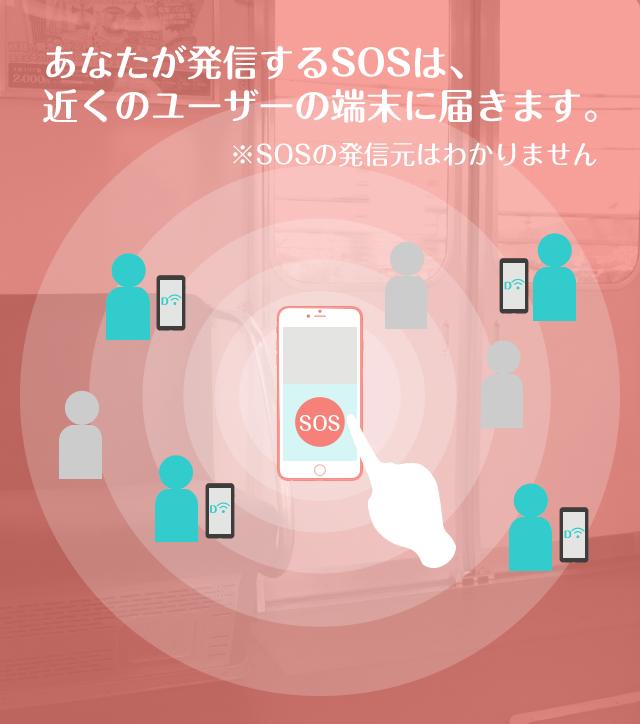https://chottodekiru.com/app/dw/assets/img/sos_2.png